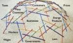 5-us-economy-is-part-of-self-organized-world-economy.jpeg